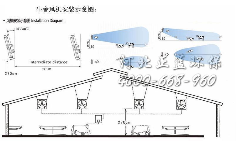 以下是正蓝环保设计的畜牧业厂房夏季降温的设计草图